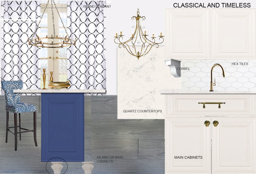 Classical and Timeless Guide | Kitchen Art Design