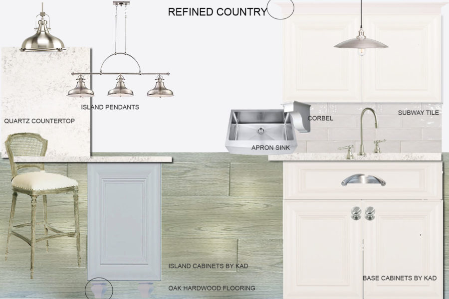 Refined Country Guide | Kitchen Art Design